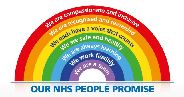 The NHS People Plan: Closing the Credibility Gap